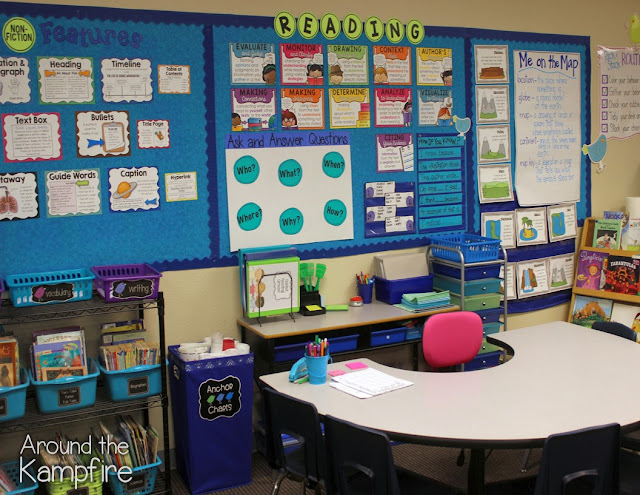 Guided reading area set up