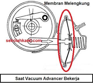 cara kerja vacuum advancer