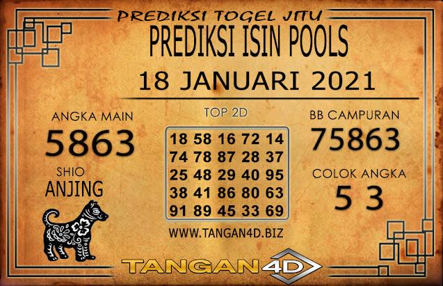 PREDIKSI TOGEL ISIN TANGAN4D 18 JANUARI 2021