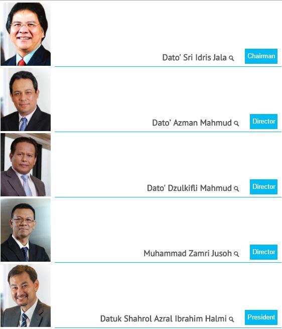 Malaysian Petroleum Resources Corporation (MPRC) ~ Petrol Malaysia