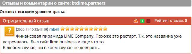 LIME Company Информация