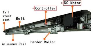 skema mekanik dan elektrik pemasangan sliding door auto