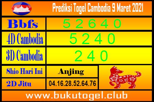 Prakiraan Kamboja 09 Maret 2021