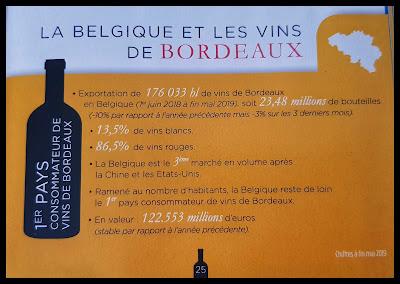 festival eat! Brussels, drink! Bordeaux édition 2019