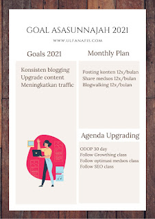 Goal asasunnajah 2021