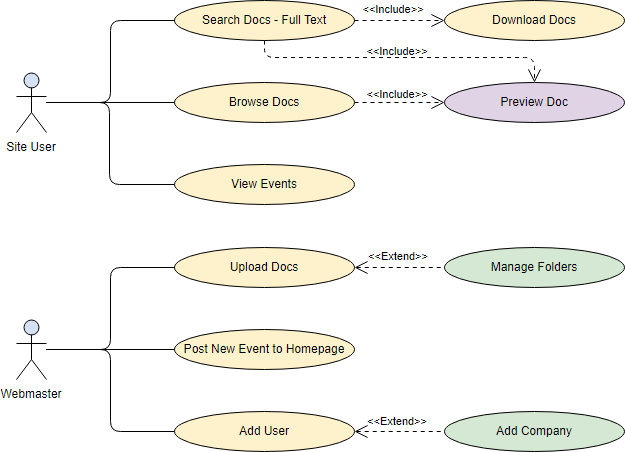 Gambar-Contoh-Use-Case-Diagram-ATM-2