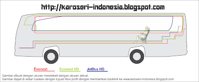 Evonext Vs Jetbus HD Compare