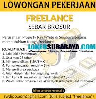Lowongan Pekerjaan Surabaya Terbaru di Property Ray White Oktober 2019