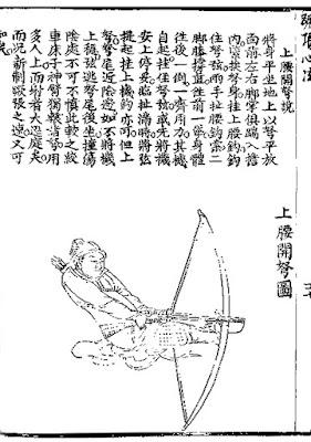 Ming Dynasty waist-span crossbow