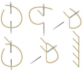 تعلم الطرز - ملف كامل عن تقنيات الطرز اليدوي