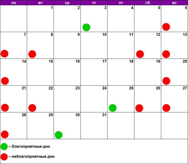 Лунный календарь пирсинга и прокалывания ушей октябрь 2019