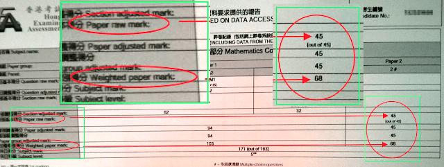 圖3 甲同學 Paper2 滿分得 68 / 183),佔總分 37.16%