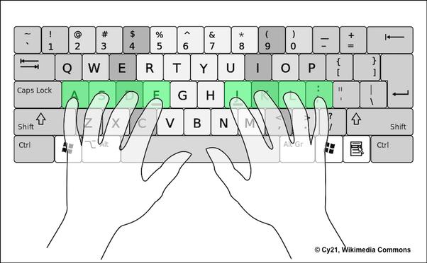 """Porque é que as teclas """"F"""" e """"J"""" do teclado possuem uma pequena saliência?"""