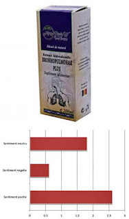 Pareri forumuri Sirop de tuse Extract bronhopulmonar plus 200ml