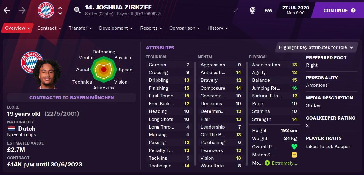 Joshua Zirkzee Football Manager 2021