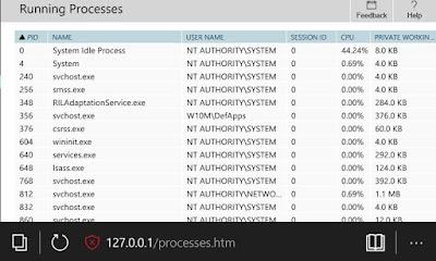 Running Processes 2