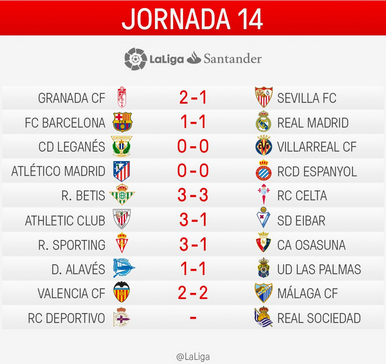Hasil Lengkap Liga Spanyol La Liga 3,4 dan 5 Des 2016