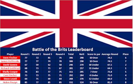 Putt18 Battle of the Brits tournament
