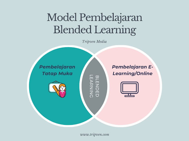 Kelebihan Blended learning