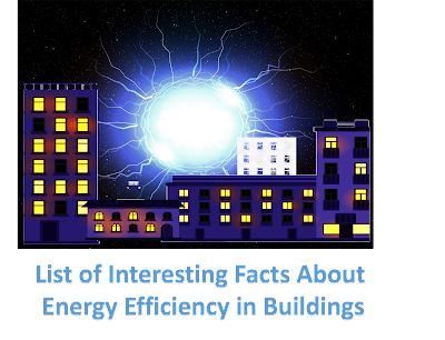 List of Interesting Facts about Energy Efficiency & Sustainability in Buildings