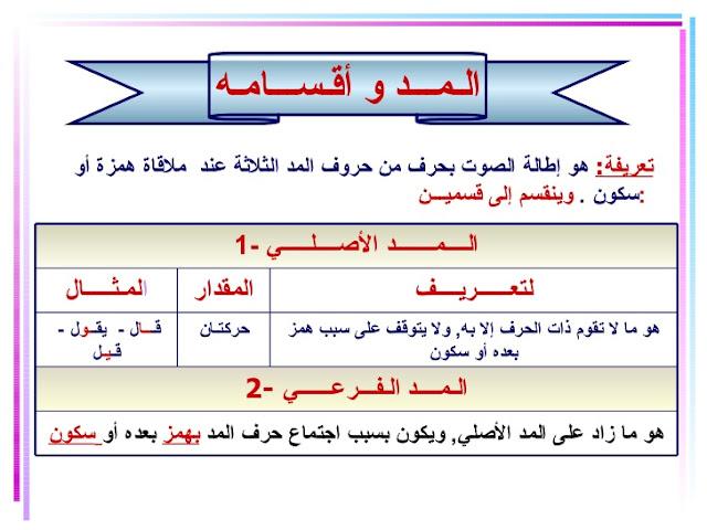 تعريف المدّ و أقسامه