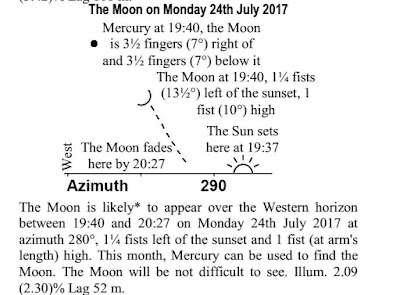 Menachem-Av 5777 new moon chart