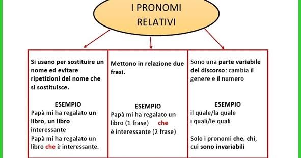 download di pronomi relativi in pdf :: geautrechbestran cf