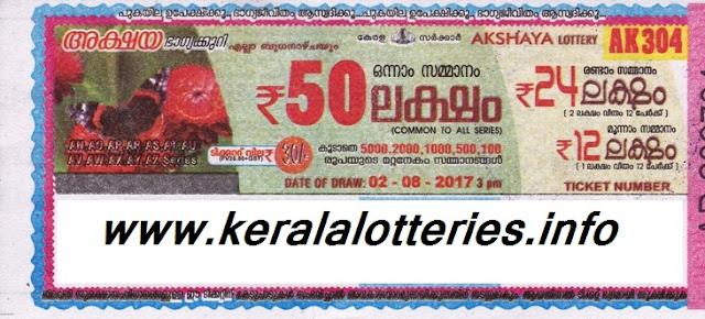 Kerala Lottery_August 02, 2017_Akshaya (AK-304)
