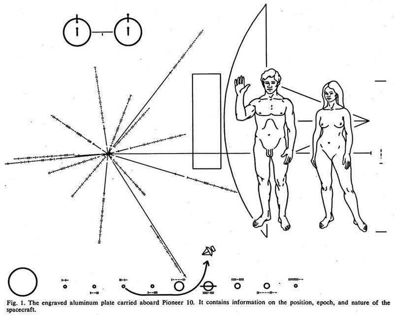 Qué dice el mensaje para una civilización extraterrestre que lleva la sonda Pioneer 10