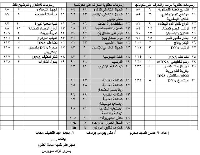 مراجعات جريدة الجمهورية كاملة ثانويه عامة 2019 بصيغه pdf