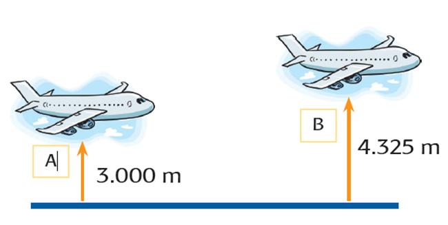 Ketinggian Pesawat