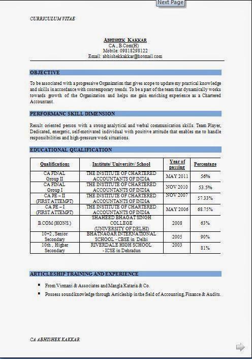 Sample Resume For Articleship