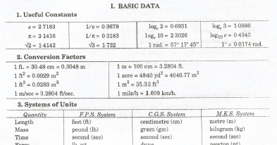 PDF] Engineering Math Useful Formulae - Engineers Forum