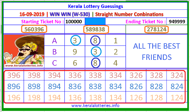 Kerala Lottery Guessing Result Random Draw Numbers dated 16.09.2019