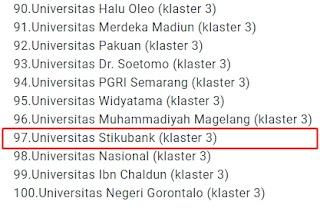 Peringkat Universitas Stikubank dalam klasterisasi Kemenristekdikti 2019