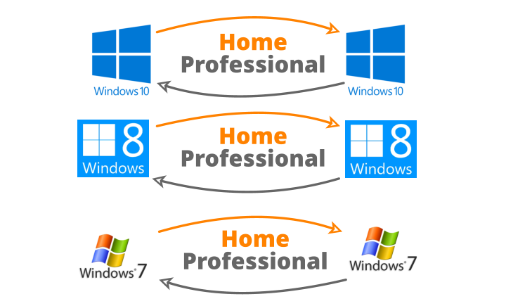windows-para-windows