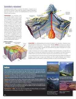 Apoyo Primaria Atlas de Geografía del Mundo 5to. Grado Capítulo 2 Lección 1 Sismicidad y Vulcanismo, Relieve