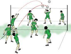 Gerakan Variasi Dan Kombinasi Pada Permainan Bola Voli ...