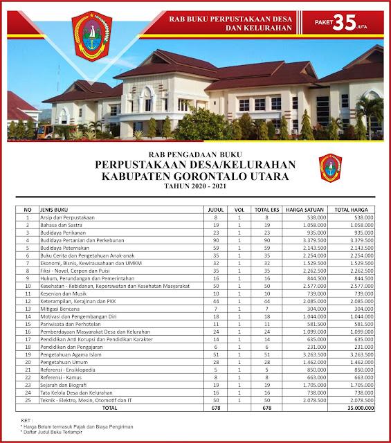 Contoh RAB Pengadaan Buku Desa Kabupaten Gorontalo Utara Provinsi Gorontalo Paket 35 Juta