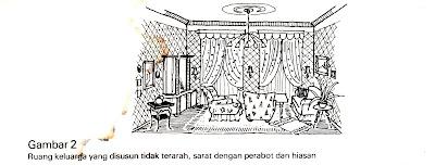 Unsur-Unsur Tata Bentuk Pada Desain Interior + Furniture Semarang ( Desain Interior )