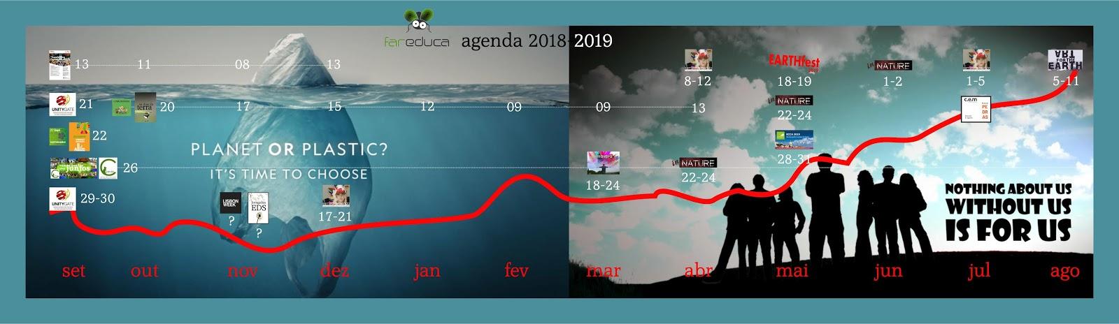 FAREDUCA :: Plano de Atividades 2018-2019
