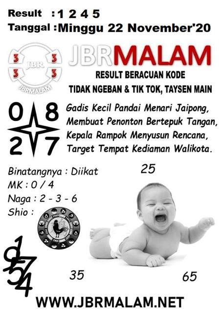 JBR Malam HK Minggu 22 November 2020