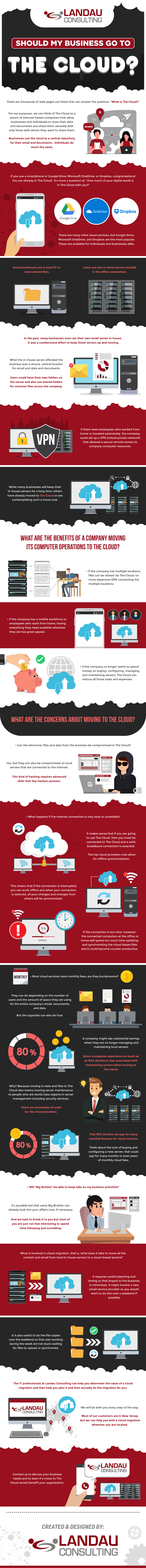 Should My Business Go to The Cloud? #infographic