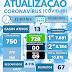 NOVO HORIZONTE-BA: BOLETIM E NOTA INFORMATIVO SOBRE O CORONAVÍRUS ( 25/08/2021.
