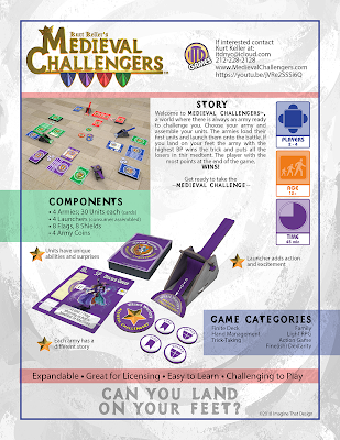 Sell Sheet Medieval Challengers by Kurt Keller at ITD Games