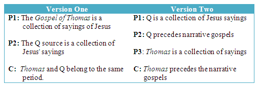 The Gospel of Thomas s 114 Sayings of Jesus
