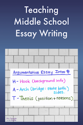 Teaching Middle School Students how to write an Argumentative Essay Paragraph is easy to do with these tips!