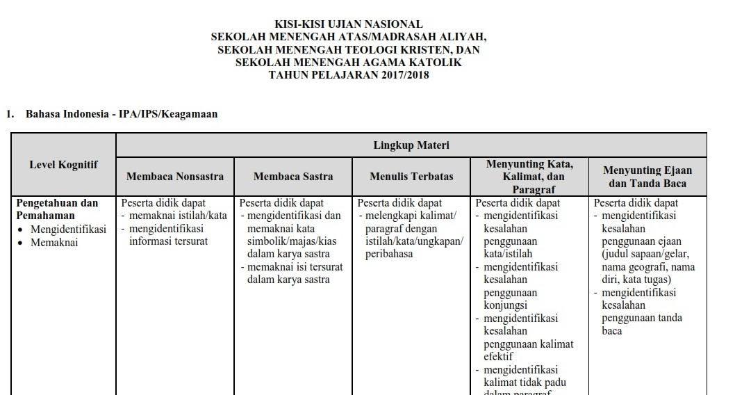 Kisi Kisi Usbn Dan Un Tahun Pelajaran 2017 2018 Info Pendidikan Indonesia