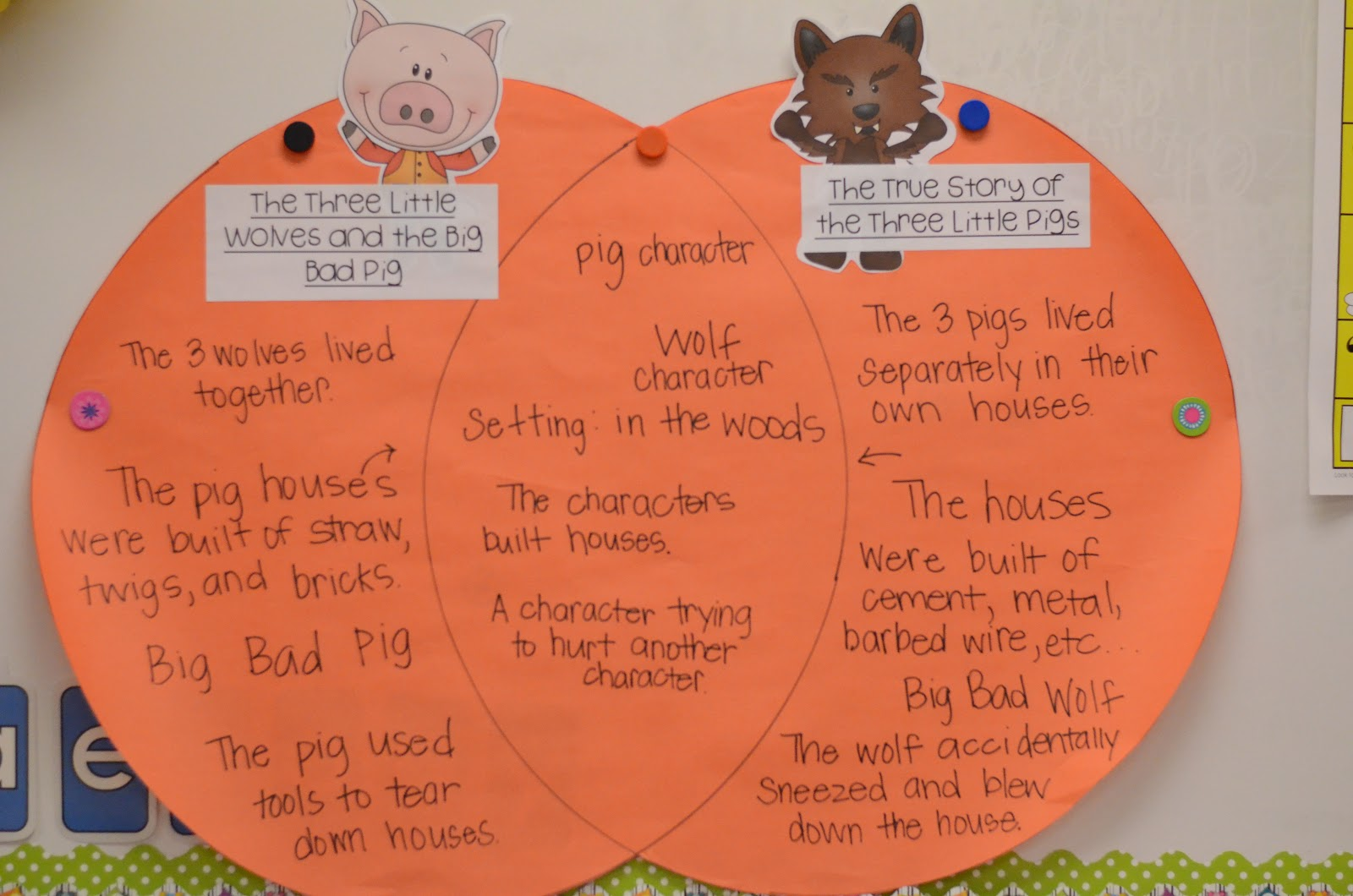 hight resolution of comparing and contrasting with the three little pigs
