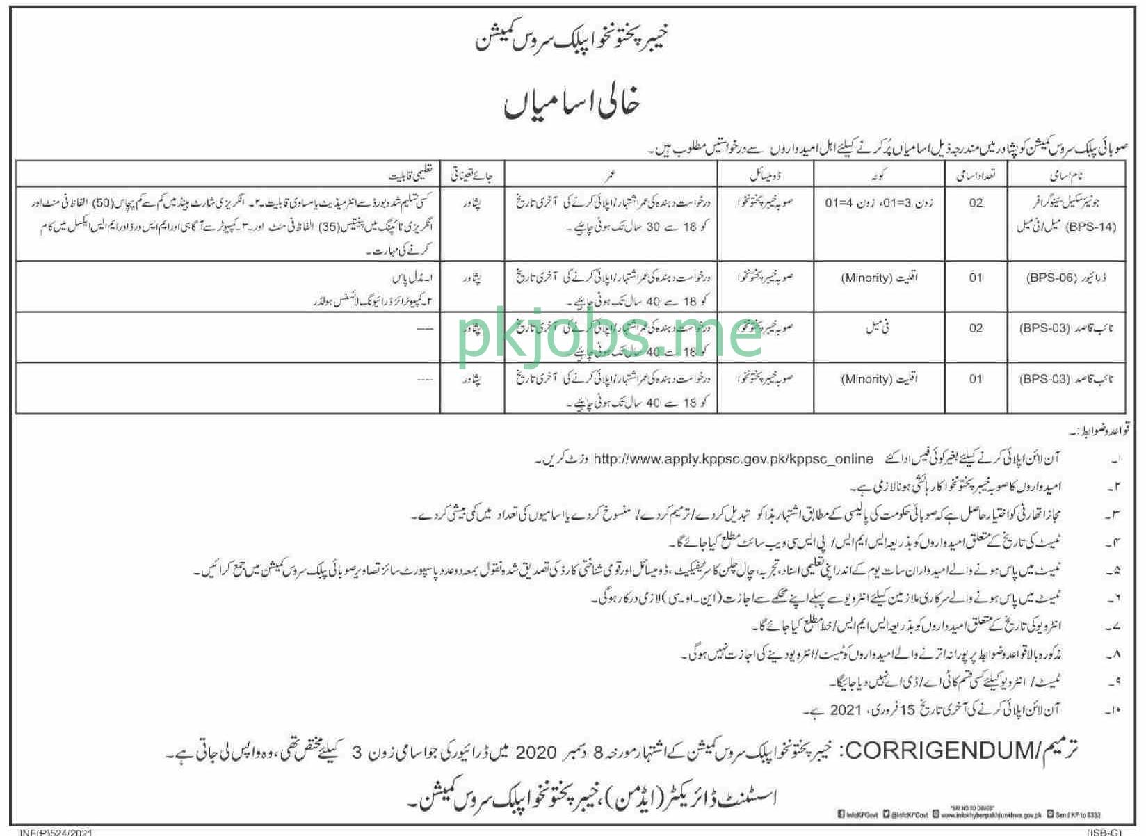 Latest KPK Public Service Commission Jobs 2021